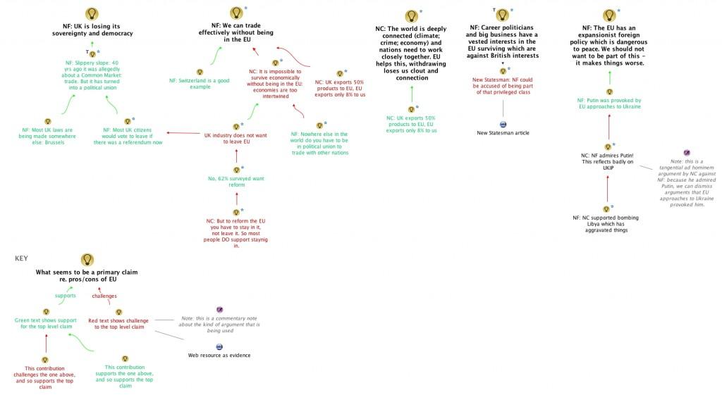 argument-map